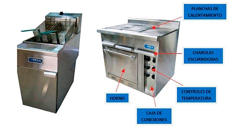 Ovens, Stoves and Electric Fryers - Polimex.mx